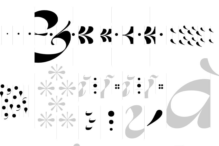 Experiments with Typography